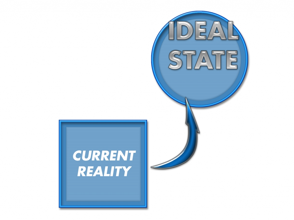 ideal-state-reality