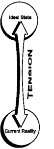 tension-inverted-lean
