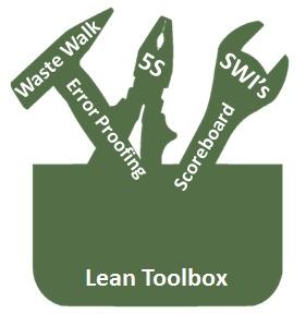 Lean-Toolbox